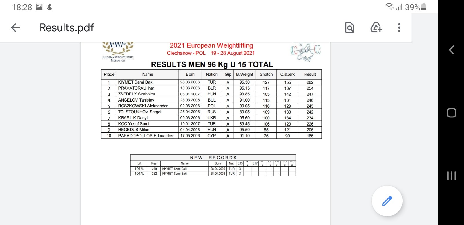 Under 15th and Youth Championship – 2021 European Weightlifting